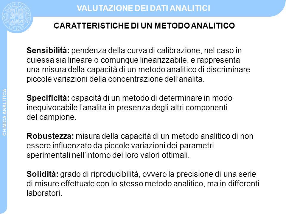 CARATTERISTICHE DI UN METODO ANALITICO