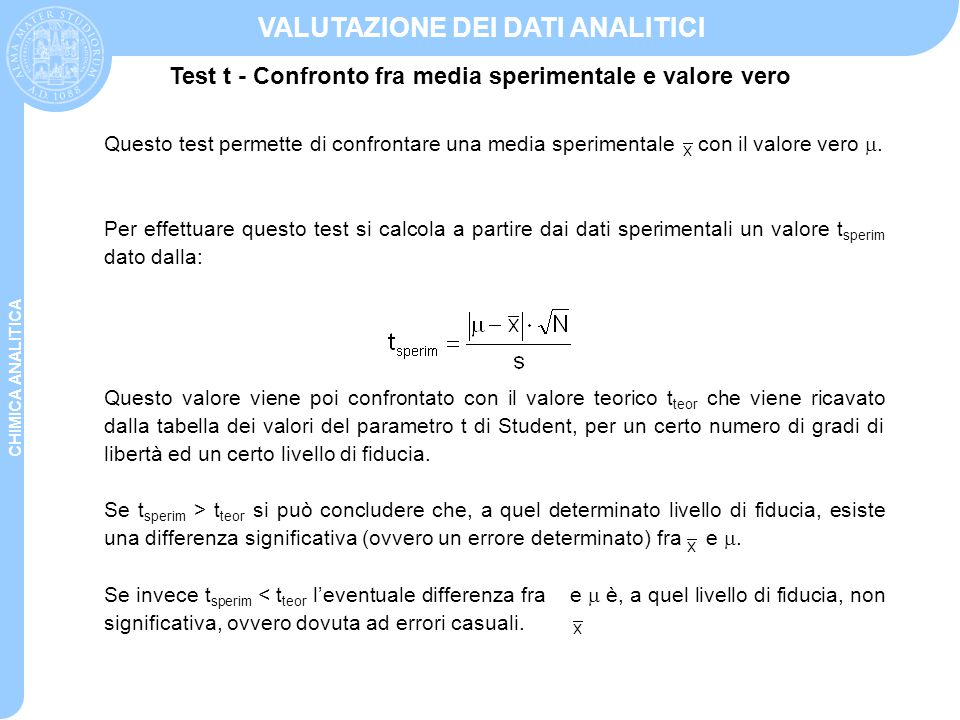 Test t - Confronto fra media sperimentale e valore vero