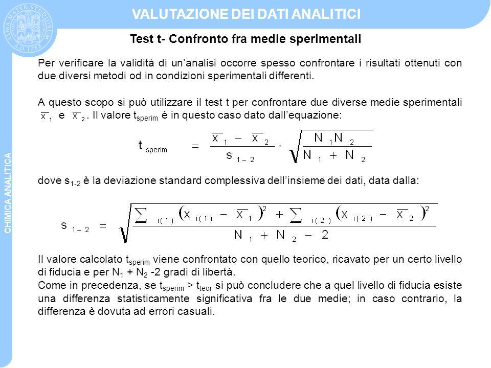 Test t- Confronto fra medie sperimentali