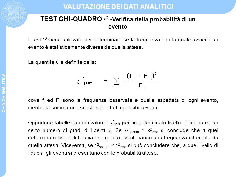 TEST CHI-QUADRO 2 -Verifica della probabilità di un evento