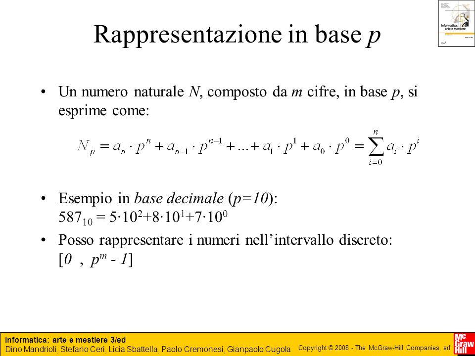 Rappresentazione in base p