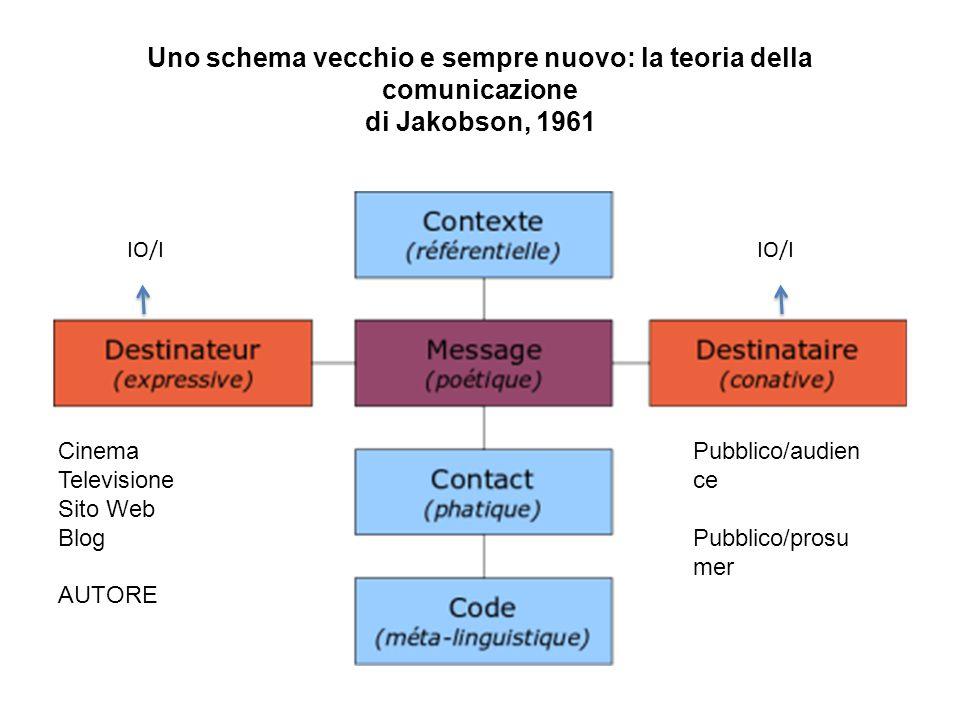 Uno schema vecchio e sempre nuovo: la teoria della comunicazione di Jakobson, 1961