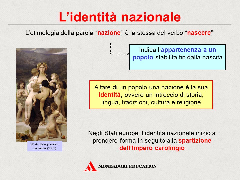 L'identità nazionale L'etimologia della parola nazione è la stessa del verbo nascere