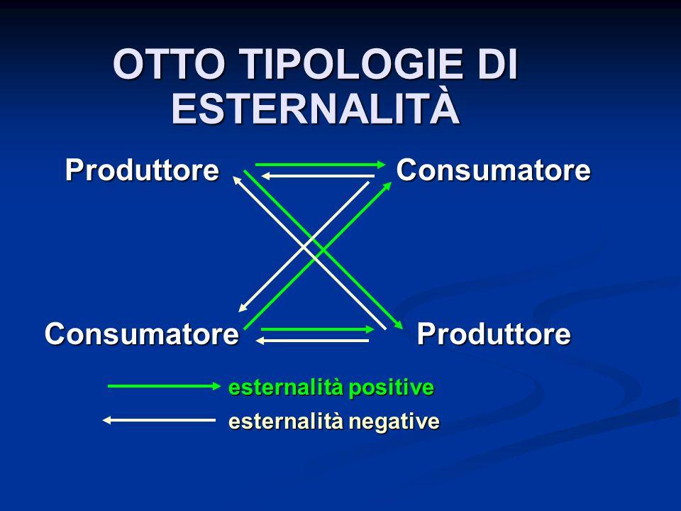 OTTO TIPOLOGIE DI ESTERNALITÀ