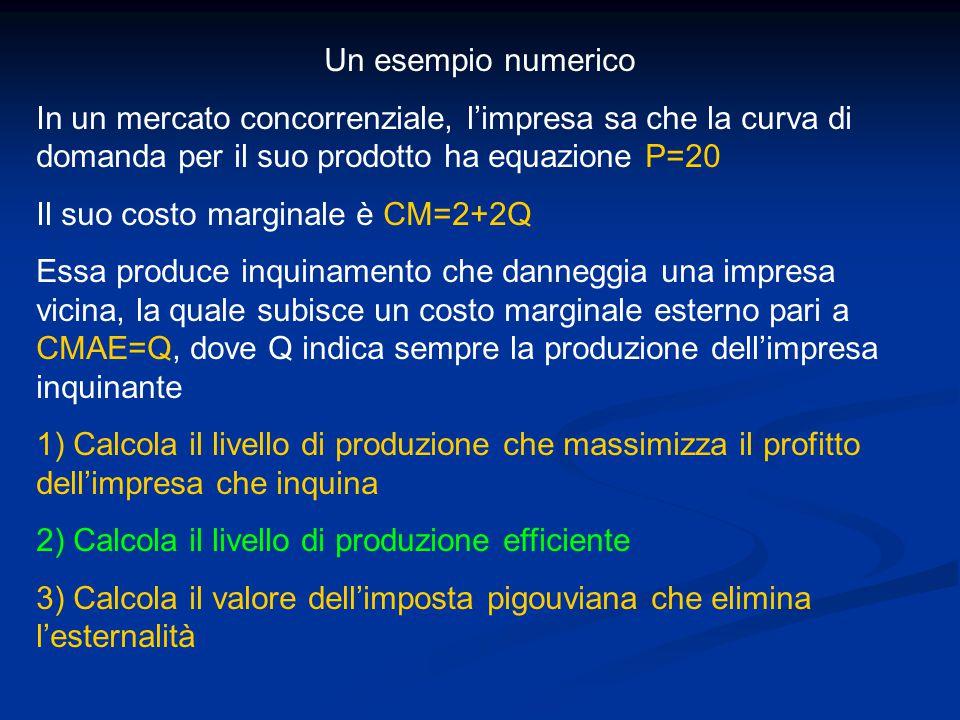 Un esempio numerico In un mercato concorrenziale, l'impresa sa che la curva di domanda per il suo prodotto ha equazione P=20.