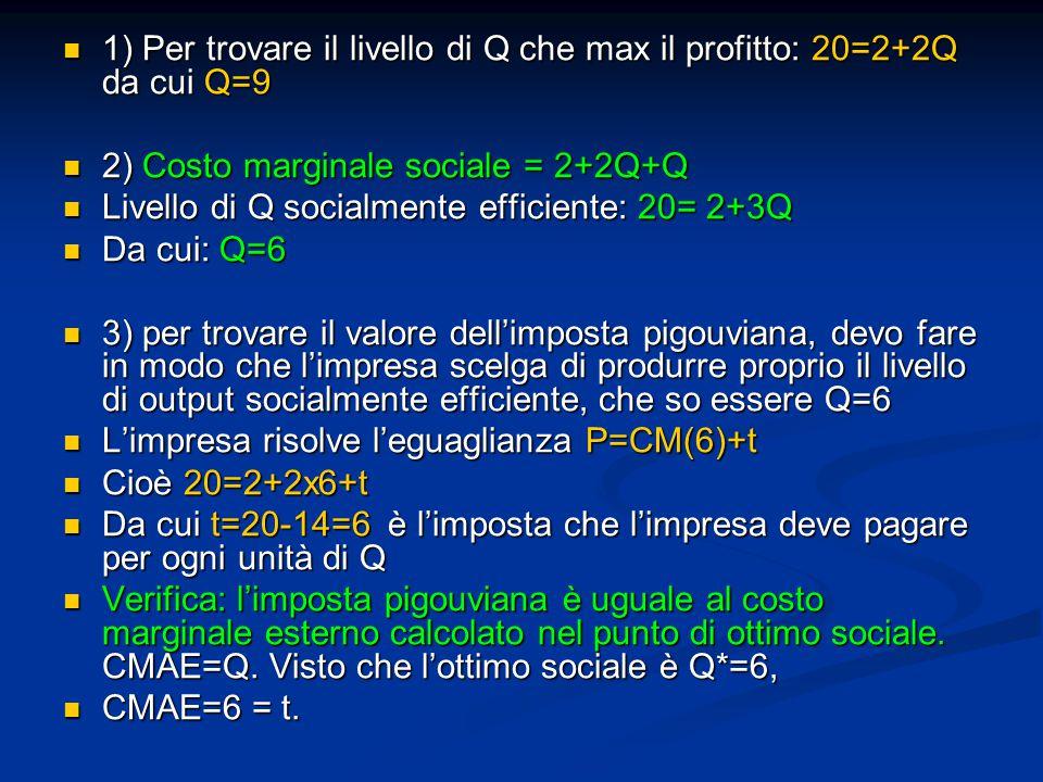 1) Per trovare il livello di Q che max il profitto: 20=2+2Q da cui Q=9