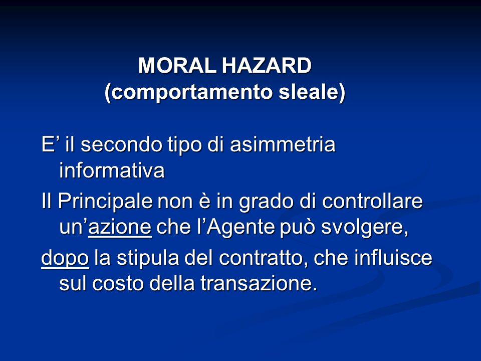 MORAL HAZARD (comportamento sleale)