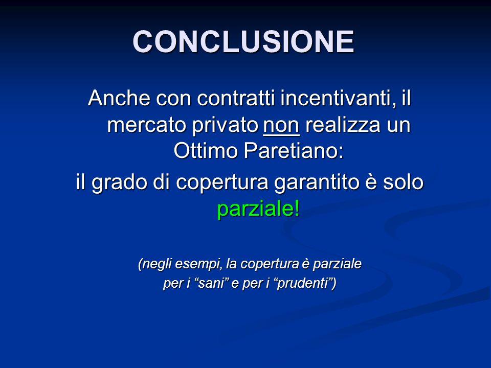 CONCLUSIONE Anche con contratti incentivanti, il mercato privato non realizza un Ottimo Paretiano: il grado di copertura garantito è solo parziale!