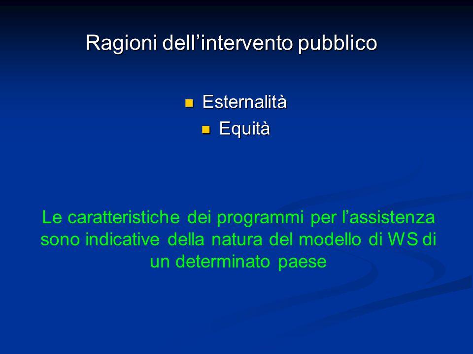 Ragioni dell'intervento pubblico