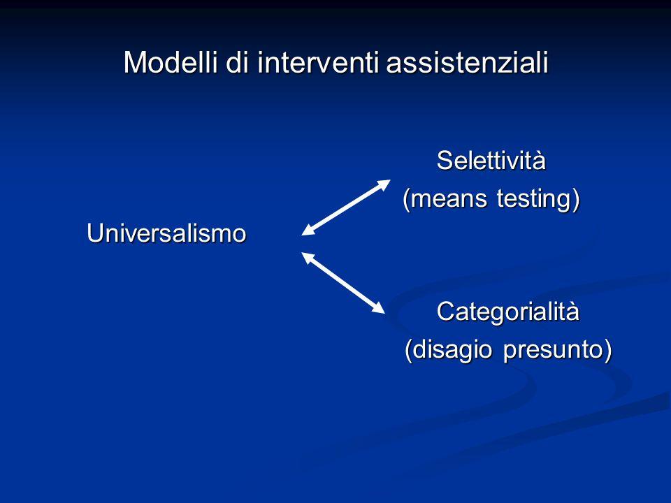 Modelli di interventi assistenziali