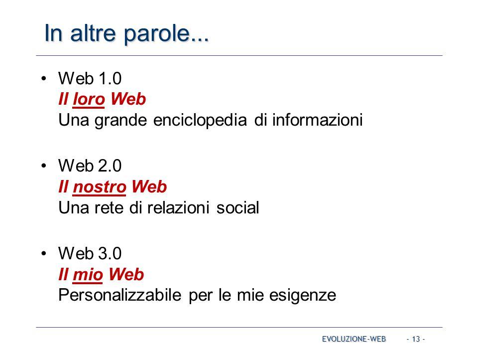 In altre parole... Web 1.0 Il loro Web