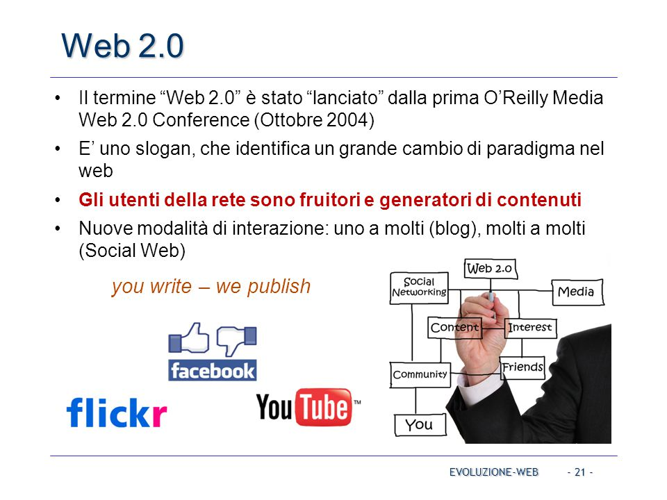 Web 2.0 you write – we publish