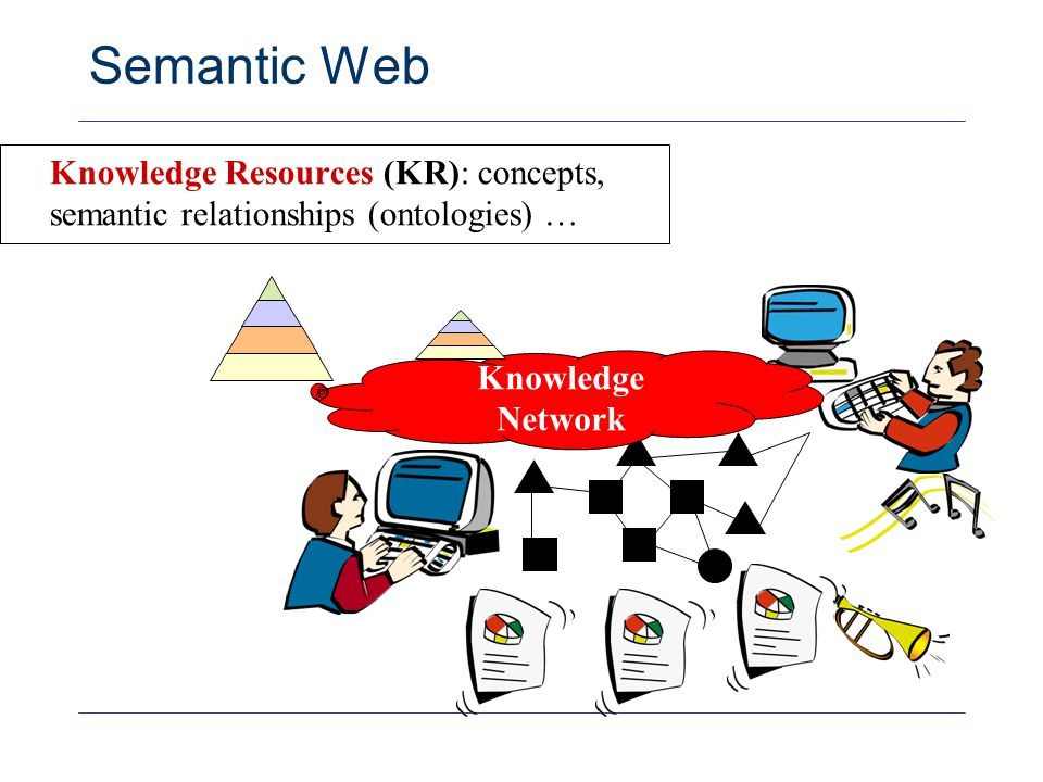 Semantic Web Knowledge Resources (KR): concepts, semantic relationships (ontologies) … Knowledge Network.
