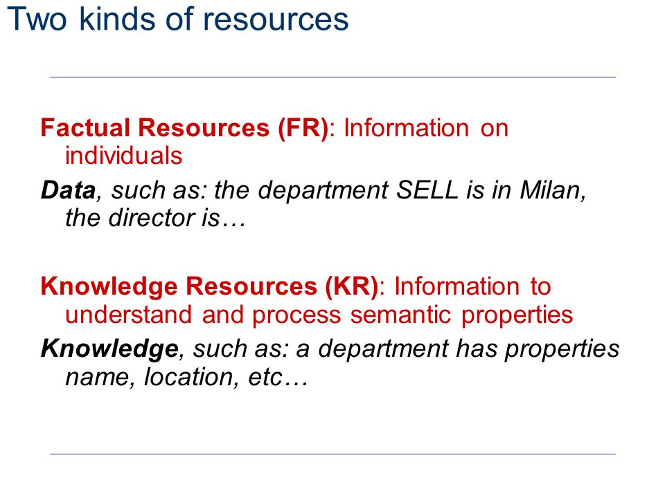 Two kinds of resources Factual Resources (FR): Information on individuals. Data, such as: the department SELL is in Milan, the director is…