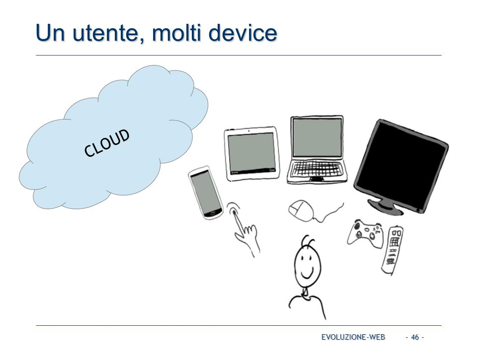 Un utente, molti device CLOUD Operating Systems Operating Systems