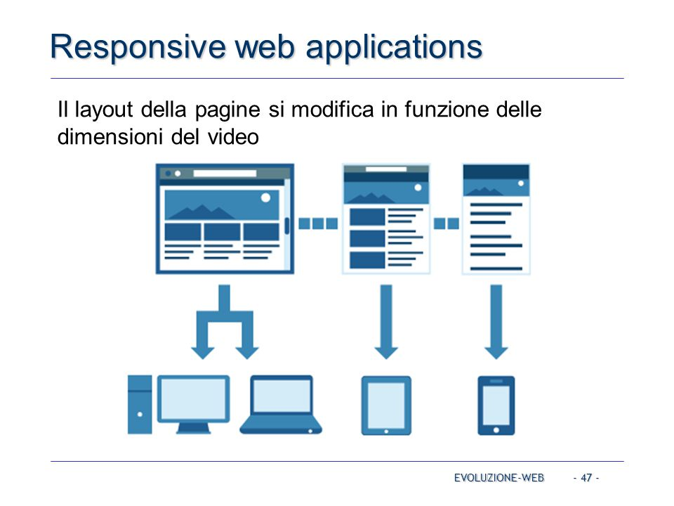 Responsive web applications