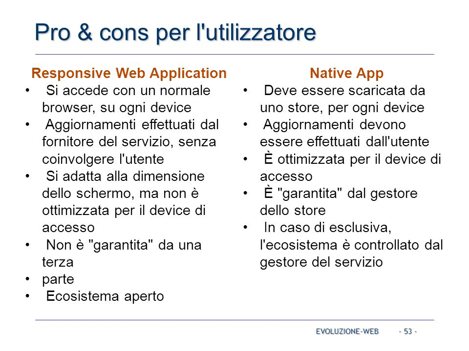 Responsive Web Application