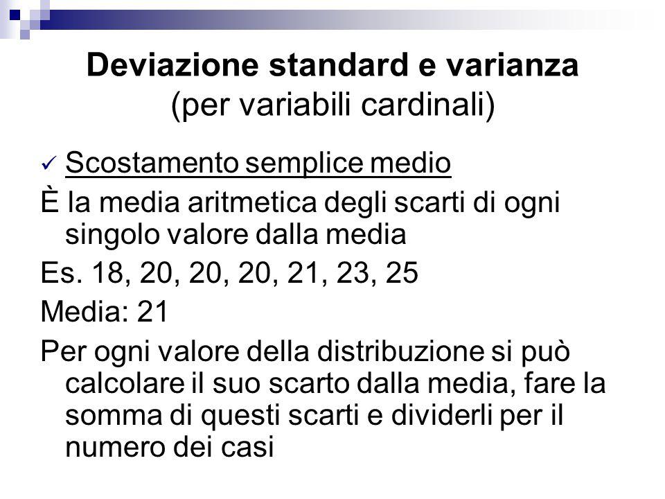 Deviazione standard e varianza (per variabili cardinali)