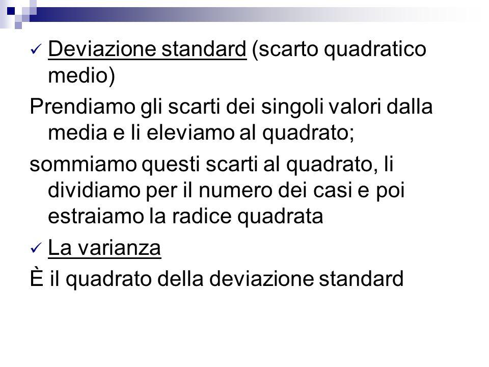 Deviazione standard (scarto quadratico medio)