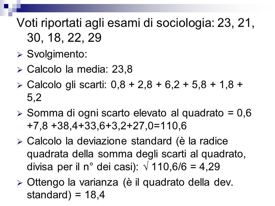 Voti riportati agli esami di sociologia: 23, 21, 30, 18, 22, 29
