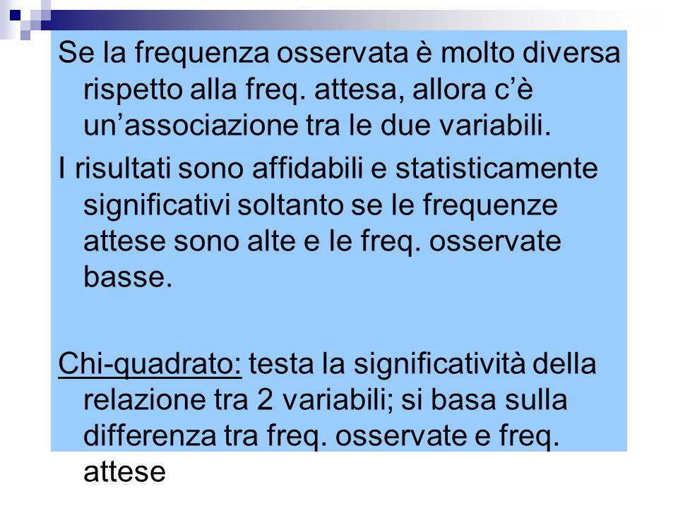 Se la frequenza osservata è molto diversa rispetto alla freq