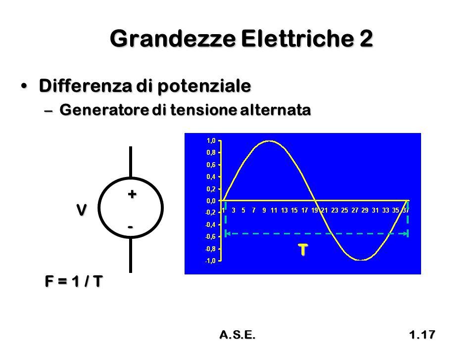 Grandezze Elettriche 2 Differenza di potenziale