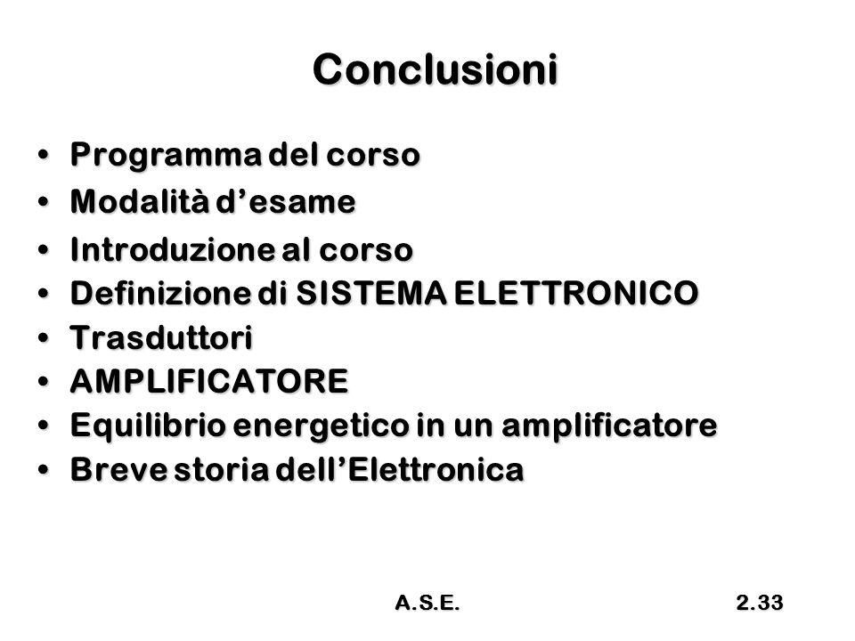 Conclusioni Programma del corso Modalità d'esame Introduzione al corso