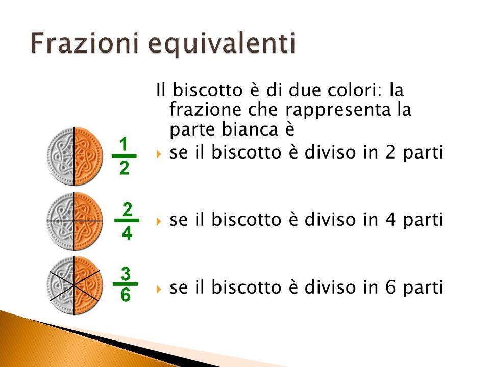 Frazioni equivalenti Il biscotto è di due colori: la frazione che rappresenta la parte bianca è. se il biscotto è diviso in 2 parti.