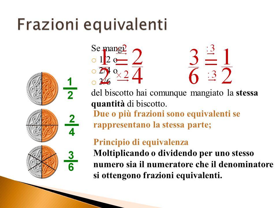 Frazioni equivalenti Se mangi 1/2 o 2/4 o 3/6