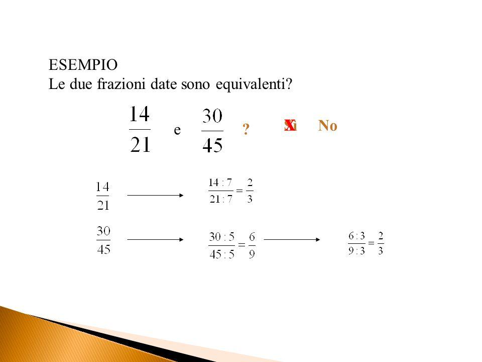 Esempio Le due frazioni date sono equivalenti x Sì No e