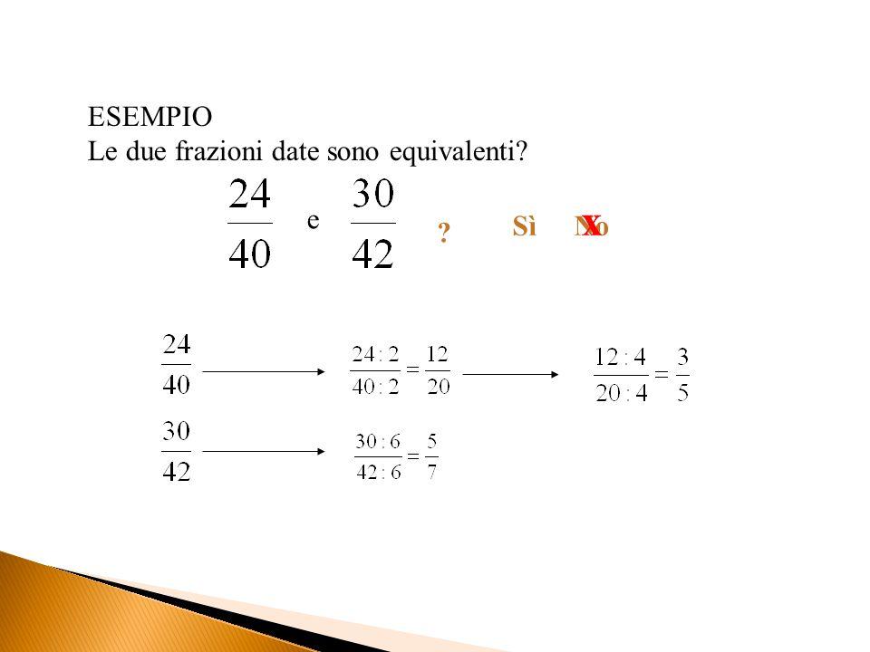 Esempio Le due frazioni date sono equivalenti x e Sì No