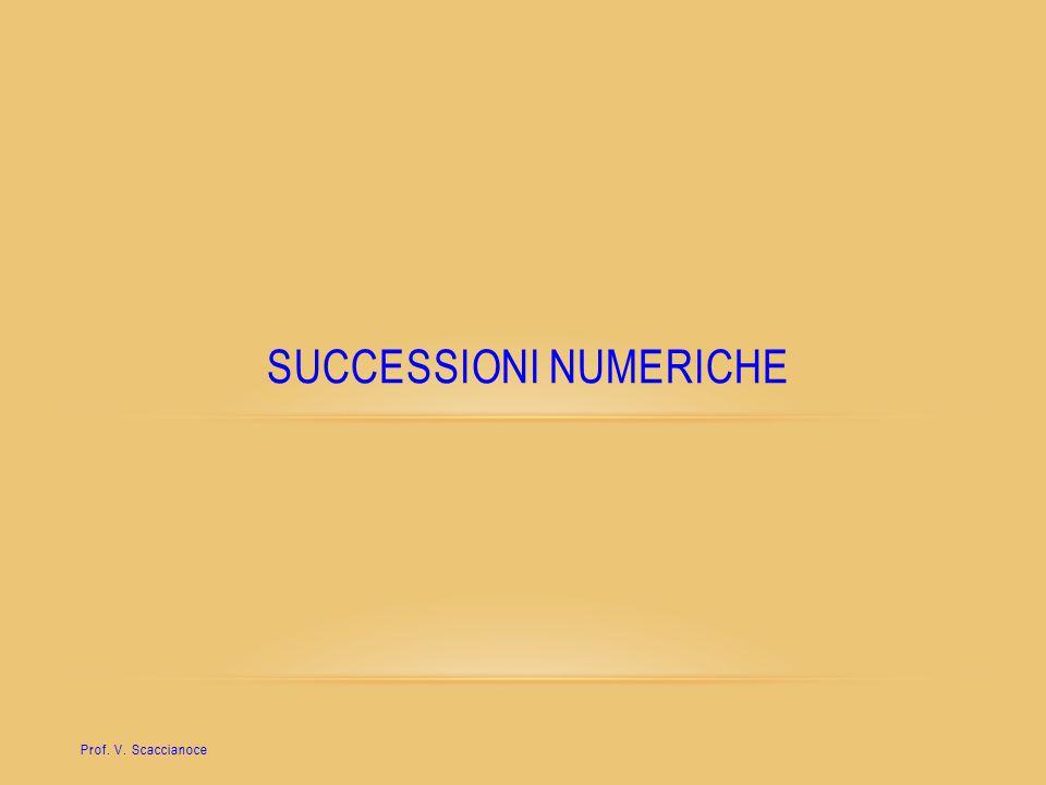 Successioni numeriche