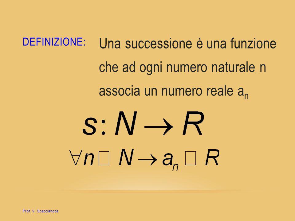 Definizione: Una successione è una funzione che ad ogni numero naturale n associa un numero reale an