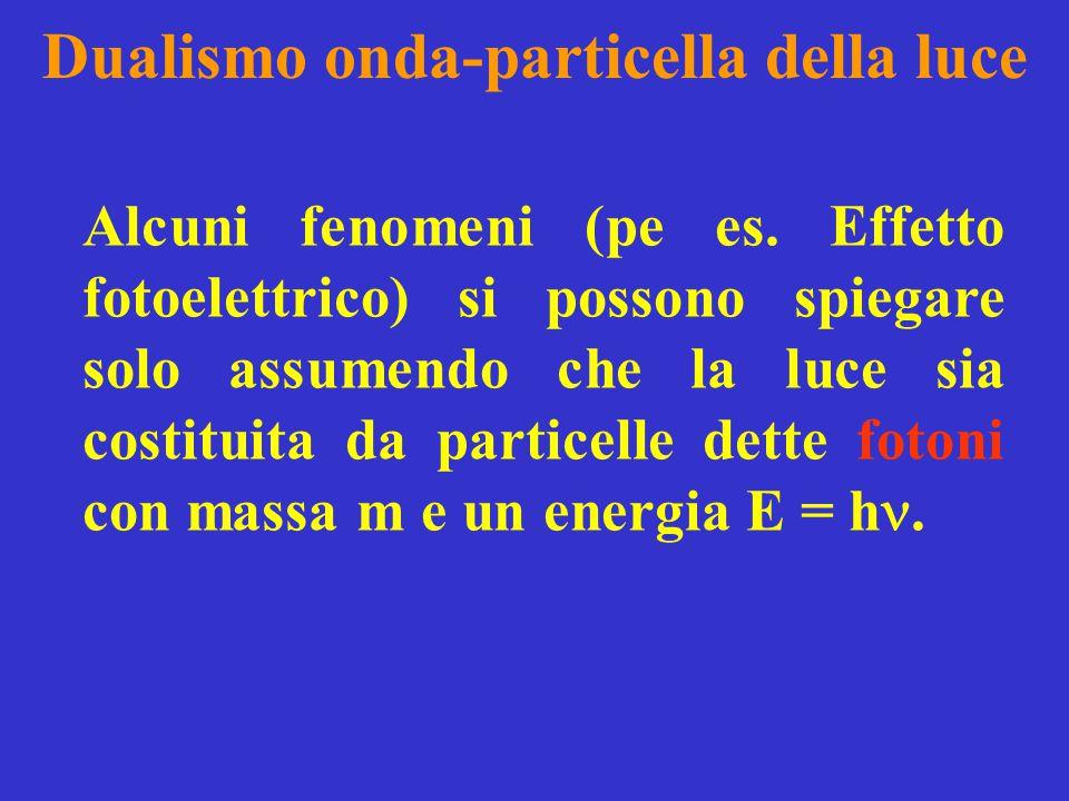 Dualismo onda-particella della luce