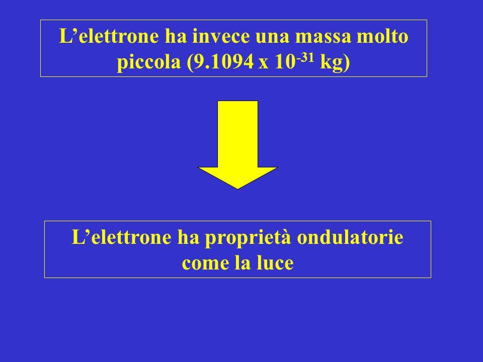 L'elettrone ha invece una massa molto piccola (9.1094 x 10-31 kg)