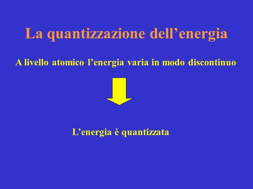 La quantizzazione dell'energia