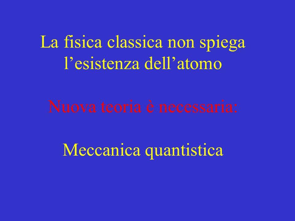 La fisica classica non spiega l'esistenza dell'atomo Nuova teoria è necessaria: Meccanica quantistica