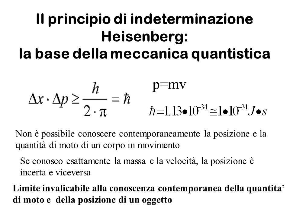 Il principio di indeterminazione Heisenberg: