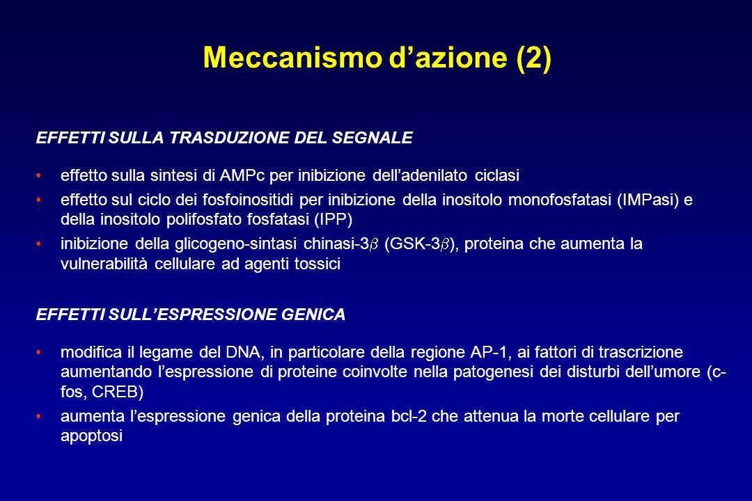 Meccanismo d'azione (2)