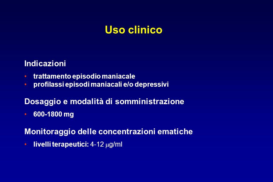 Uso clinico Indicazioni Dosaggio e modalità di somministrazione