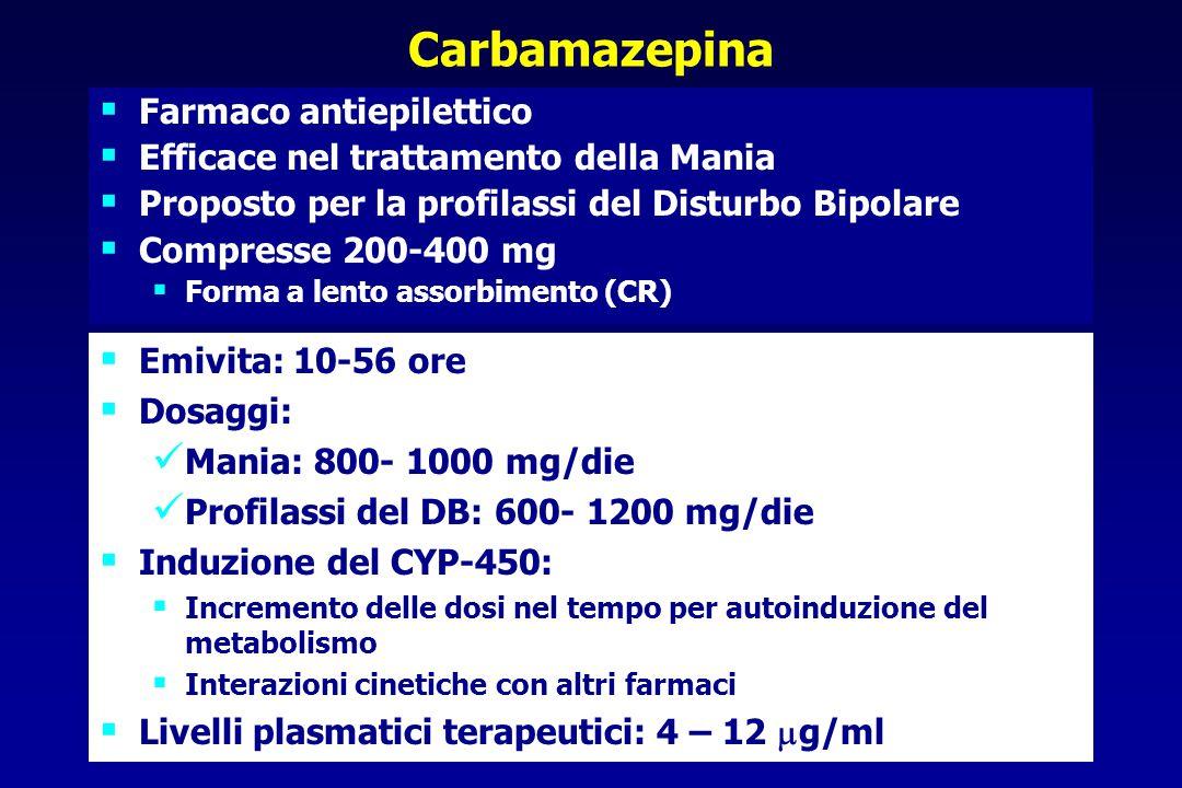 Carbamazepina Farmaco antiepilettico