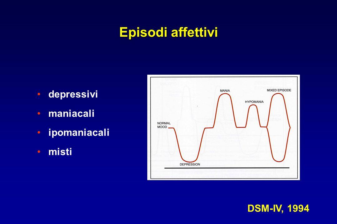 Episodi affettivi depressivi maniacali ipomaniacali misti DSM-IV, 1994