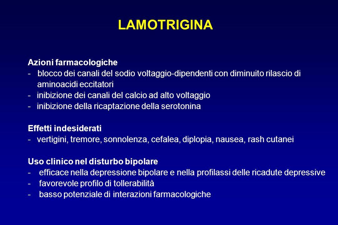 LAMOTRIGINA Azioni farmacologiche