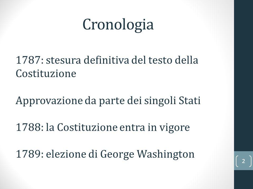 Cronologia 1787: stesura definitiva del testo della Costituzione