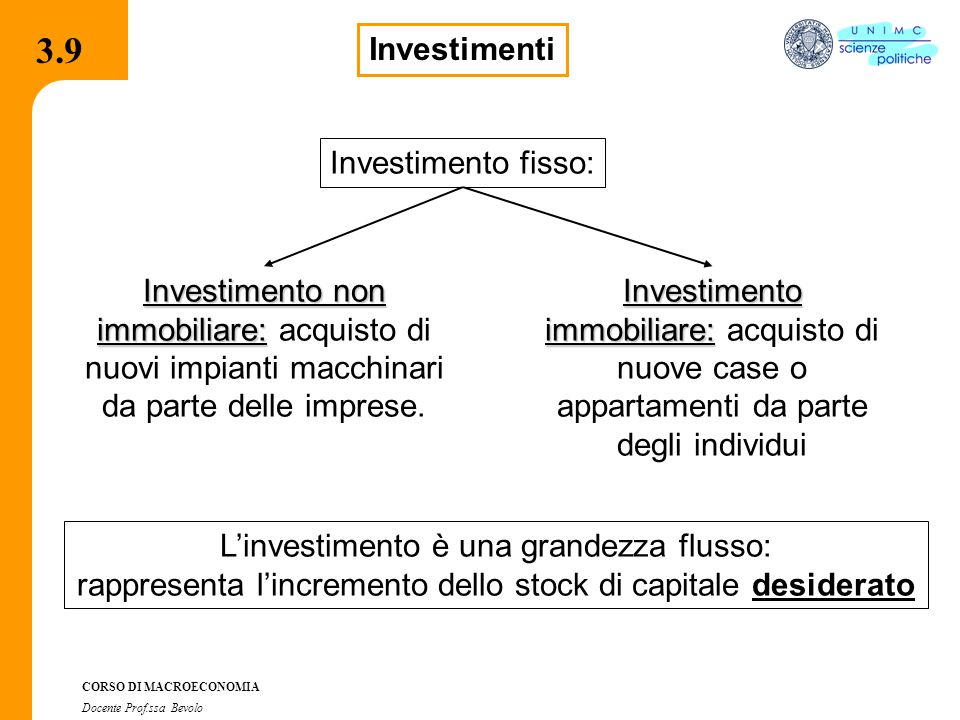 3.9 3.9 Investimenti Investimento fisso: