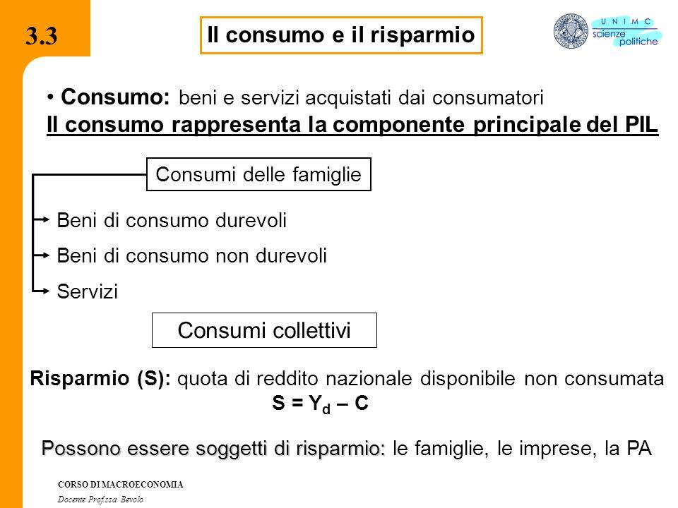 Il consumo e il risparmio
