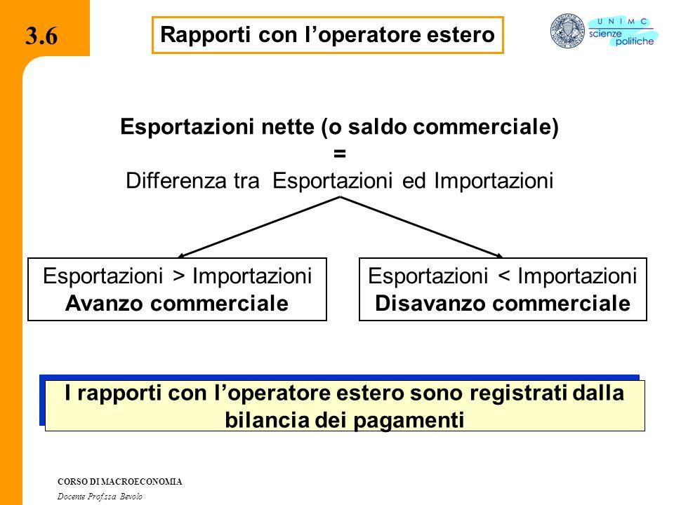 3.6 3.6 Rapporti con l'operatore estero