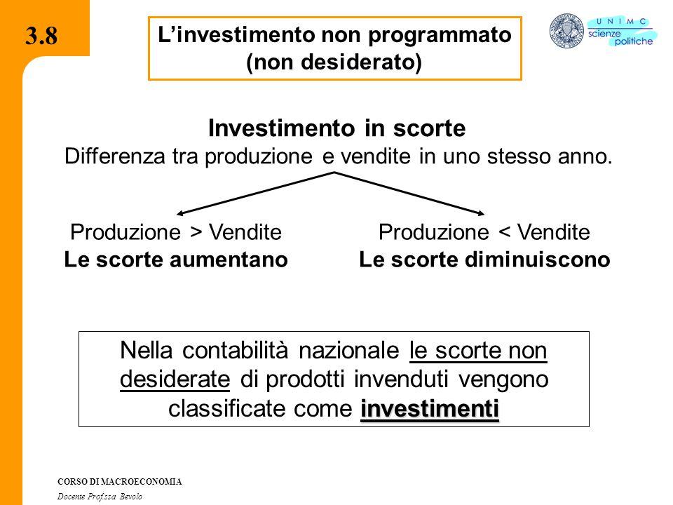 L'investimento non programmato Le scorte diminuiscono