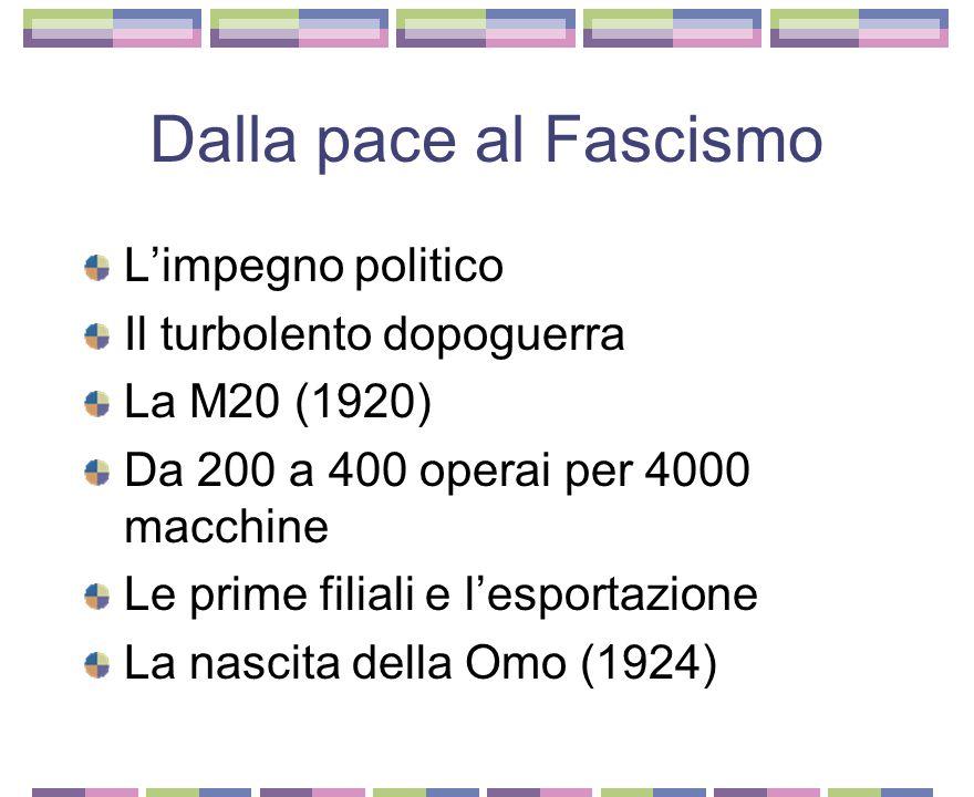 Dalla pace al Fascismo L'impegno politico Il turbolento dopoguerra