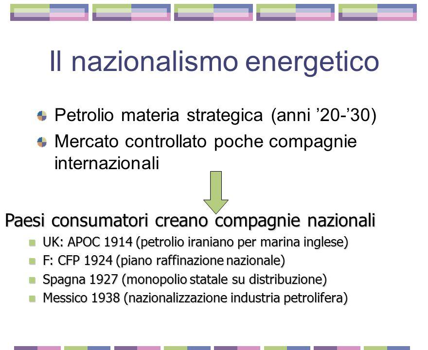 Il nazionalismo energetico